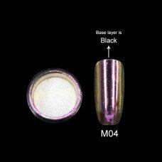 Зеркальная втирка Canni Metallic Powder северное сияние M04 2г